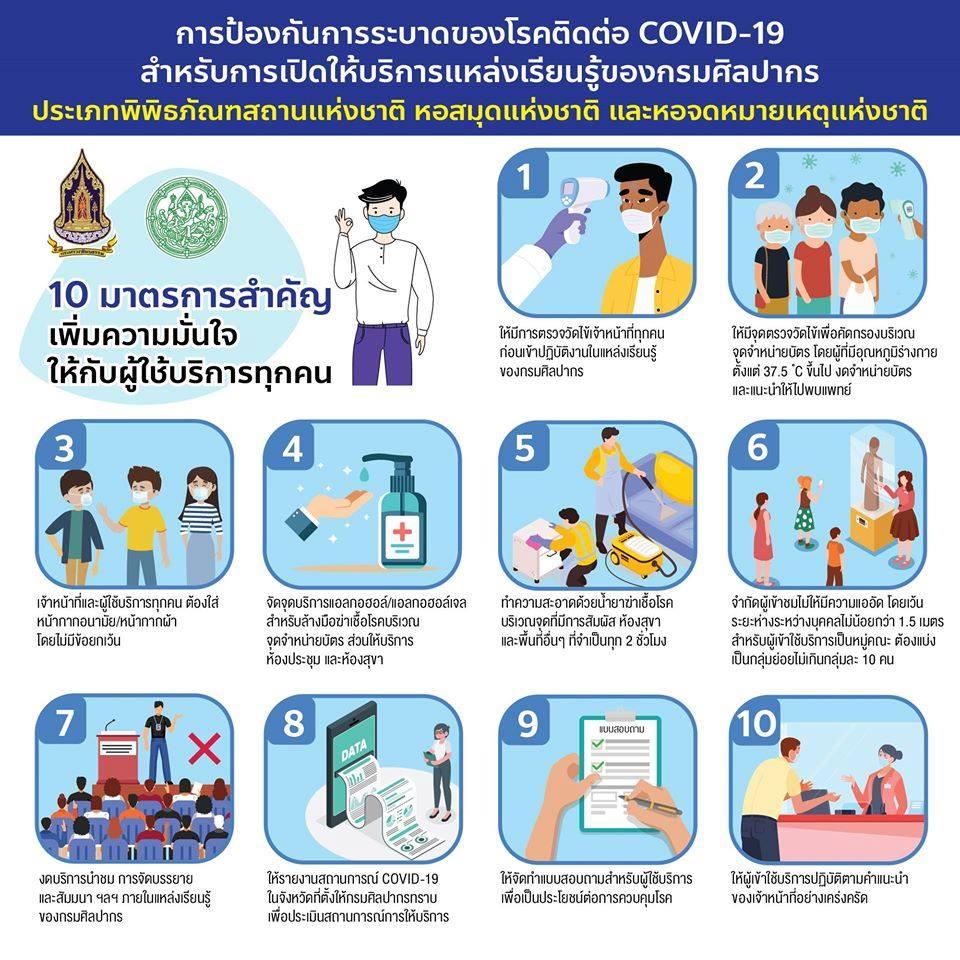 10 มาตรการป้องกันการระบาดของโรคติดต่อ COVID-19 สำหรับการเปิดให้บริการแหล่งเรียนรู้ของกรมศิลปากร